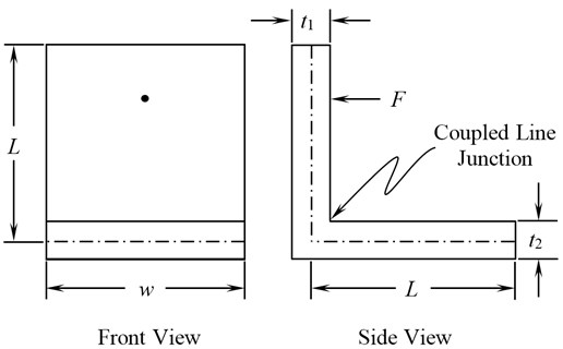 Two plates coupled at right angles