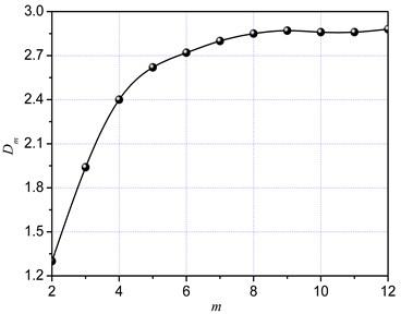 Correlation dimension