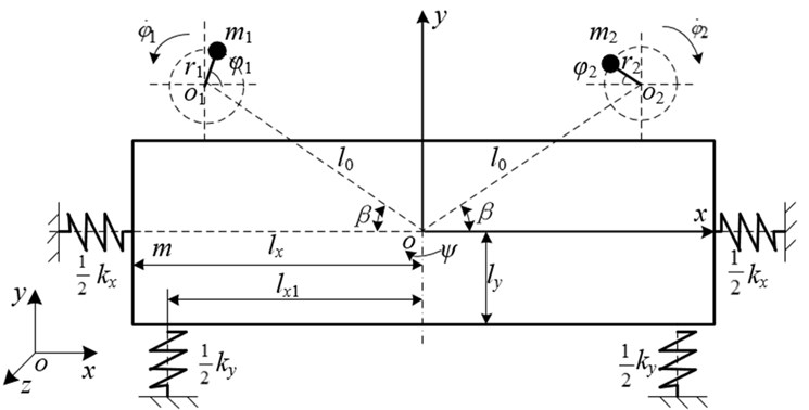 The mechanical model of a single-mass nonlinear vibration system