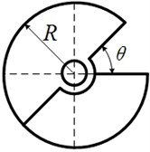 The structure chart of eccentric rotor
