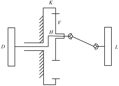 The schematic diagram of the KHV