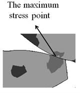 Stress distribution on meshing teeth