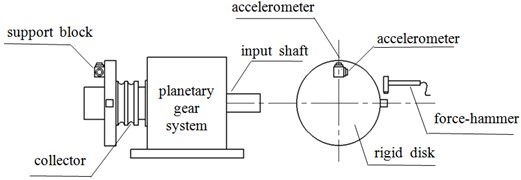 Schematic diagram of the test rig