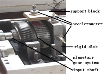 Main testing apparatuses of the test rig