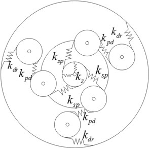 Vibration model of the planetary mechanism DSNW