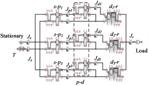 Simulation model of DSNW