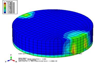 Displacement contour of a) circular tank, b) cubic tank,  c) water in circular tank, d) water in cubic tank