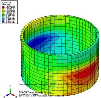 Pressure stress contour of circular tank and cubic tank