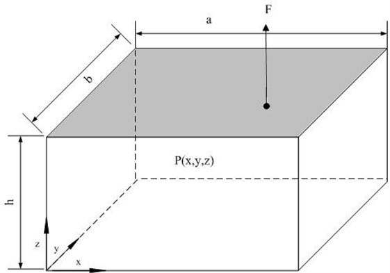 Structural-acoustic rectangle system with one harmonic force excitation