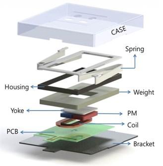 Schematic diagram of horizontal linear vibrating actuator