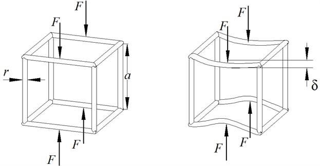 Three-dimensional structure of isolator and its deformation