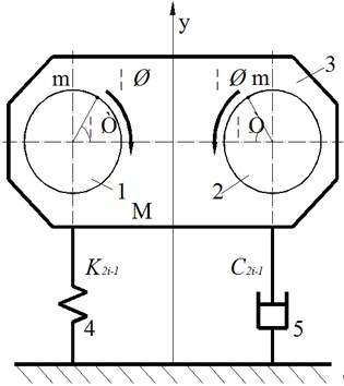 Model and test sketch of sonic vibration drilling