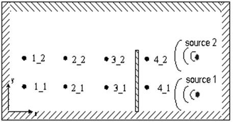 a) principal scheme, b) general view of sound pressure measurement