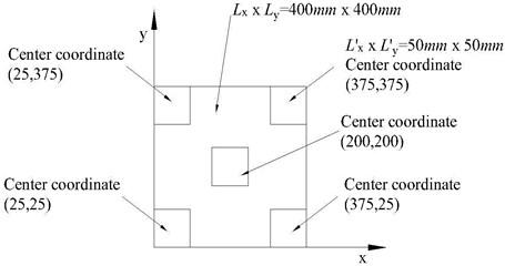 Layout diagram of piezoelectric ceramic chip