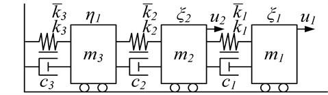 Multivariable 3-DOF MDS intelligent mechanical vibration model