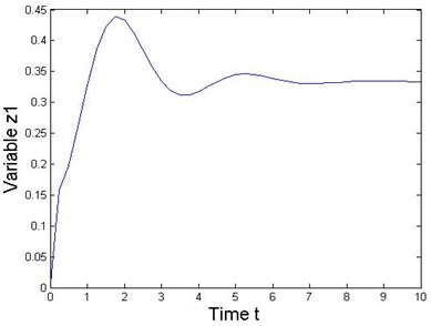 State response of the 2-DOF mechanical MDS vibration system