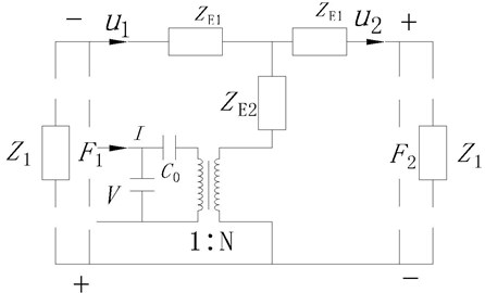 The equivalent circuit figuration