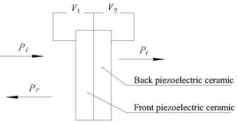 The arrangement of the double layer piezoelectric materials