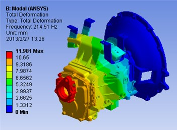 The first-order modal shapes of the gearbox housing assembly