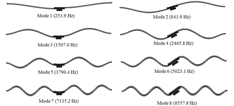 First eight transverse free vibration mode shapes of the single lap encastre clinched joint