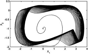 (a) Phase plane diagram (chaotic behavior) for G=60K and τ=0.002sec;  (b) time domain history for G=60K and τ=0.002sec