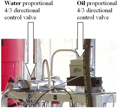 a) Photograph of the water and oil hydraulic cylinder with a load of 163 kg  in the vertical position, b) photograph of water and oil proportional 4/3 directional control valve