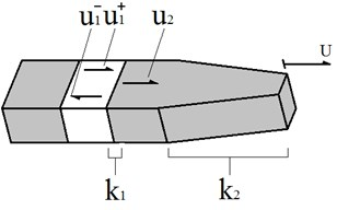 Two amplification coefficients of the vibrating amplitude of single vibrator