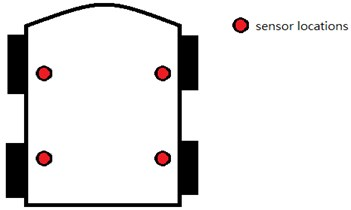 a) One of the sensor locations and b) four car sensor locations
