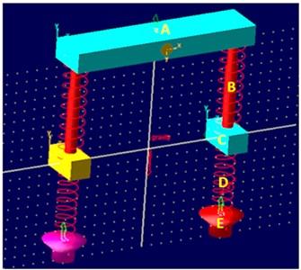 Equivalent car model  (A: sprung mass, B: suspension, C: un-sprung mass,  D: tire stiffness, E: ground surface)