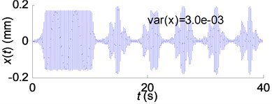 Simulation results of the SSV cutting process: a) A=400rpm; b) A=550rpm; c) A=700rpm