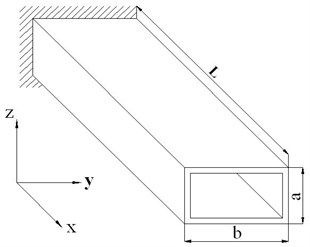 The model of the composite thin-walled beam