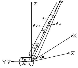 The model of a composite turbine blade