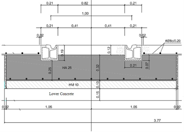 Cross section A (dimensions in meters)
