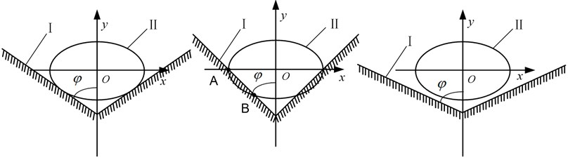 Relative location between the projected ellipse and 'V' shaped groove