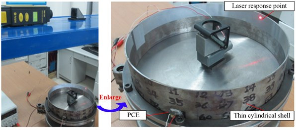 Photograph of the tested thin cylindrical shell being excited by PCE