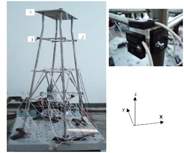 The experimental model of a jacket type offshore platform and the sensors mounted