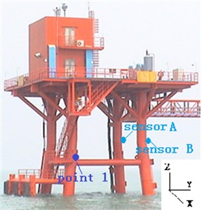 The test jacket platform at Bohai Sea in China