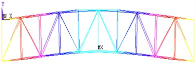 Shapes of vibrational experiment obtained from finite element analysis