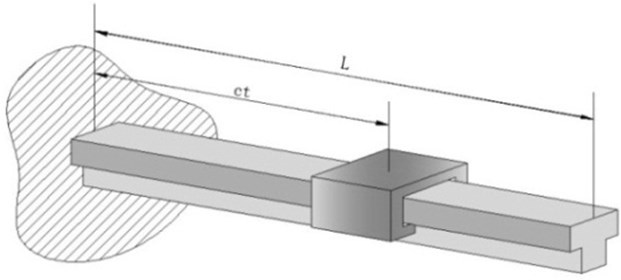 Model of Cantilever
