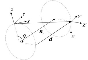 The rotation and translation expressed by dual quaternions