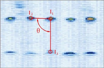 Image calibration algorithm: a) Homologous points and matching parameters in phantom; b) Homologous points in image and algorithm