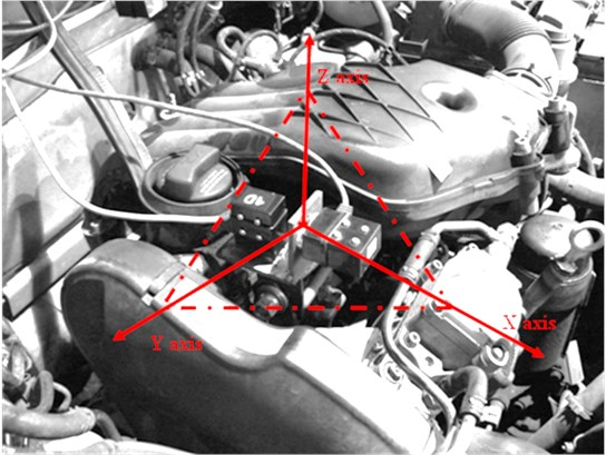 Measurement of vibration of combustion engine in 3 directions