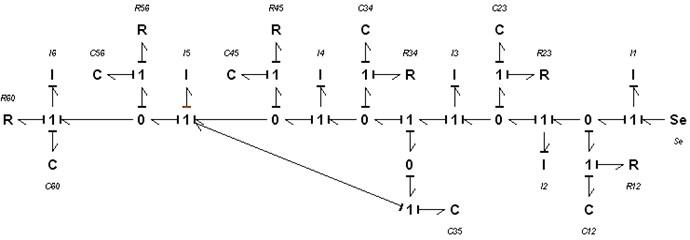 Bond Graph diagram of the driller axial model