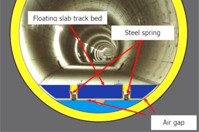 Structure of steel spring floating  slab track bed