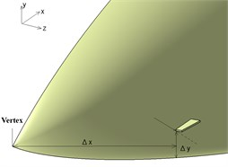 Position of VG on the UAV fuselage forebody and the slice sections