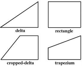 Vane geometry of VGs