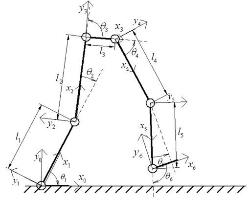 Kinematical model of LEPES
