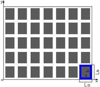 Cross-sectional view of a two-dimensional periodic sound package sheet