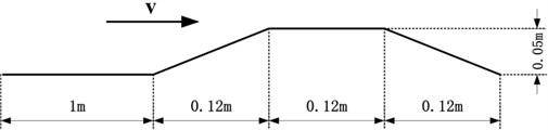'Speed bump' profile