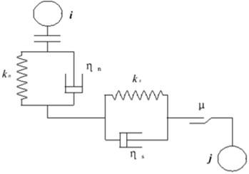 Mechanic connection between balls in PFC3D